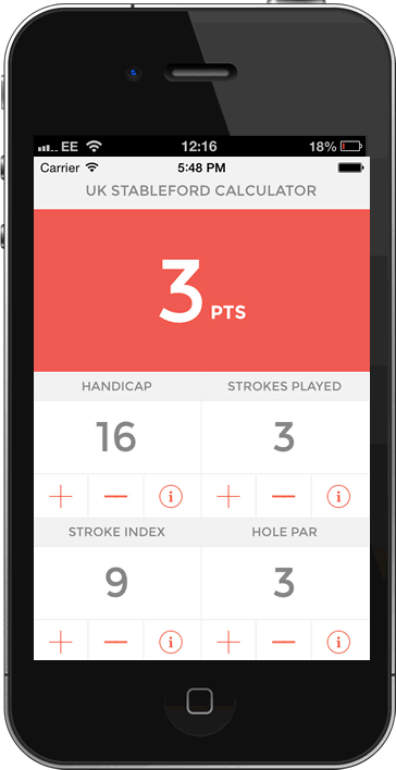 Stableford Calculator Pro for iOS